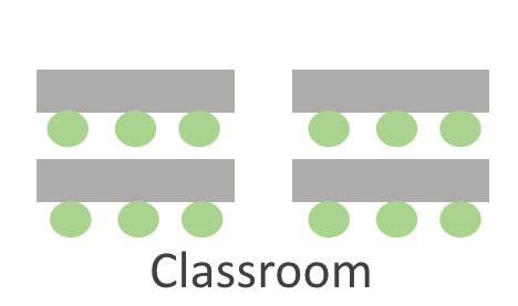 Meeting Room - Classroom Setup Example